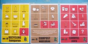 ODW signage designed for Gap Filler after consultation process.