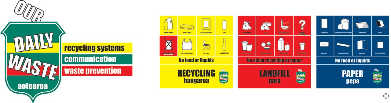 Our Daily Waste | Recycling Signage and Waste Prevention