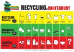 ODW Recycling in Canterbury Poster